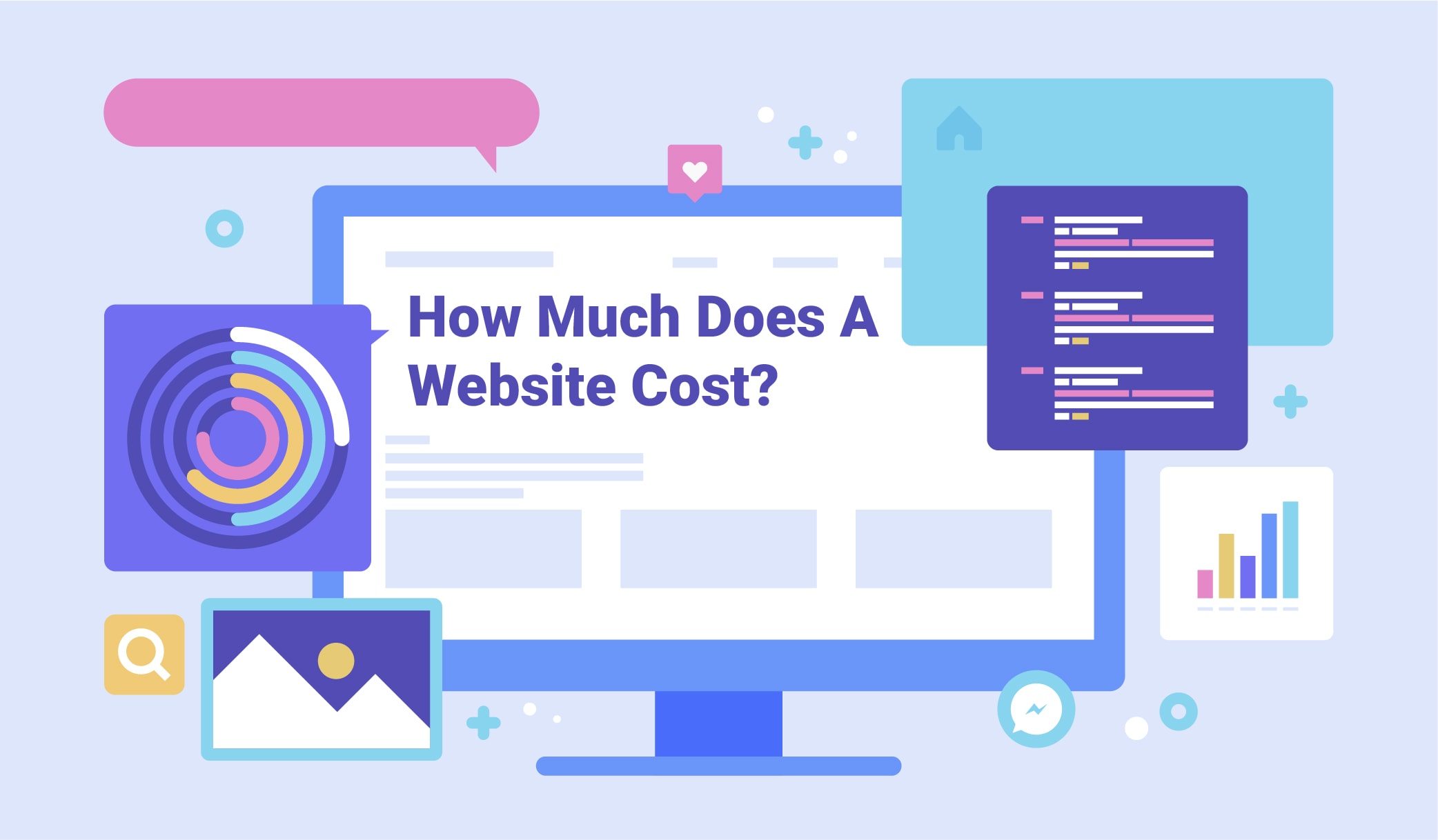 how much web design cost in 2020
