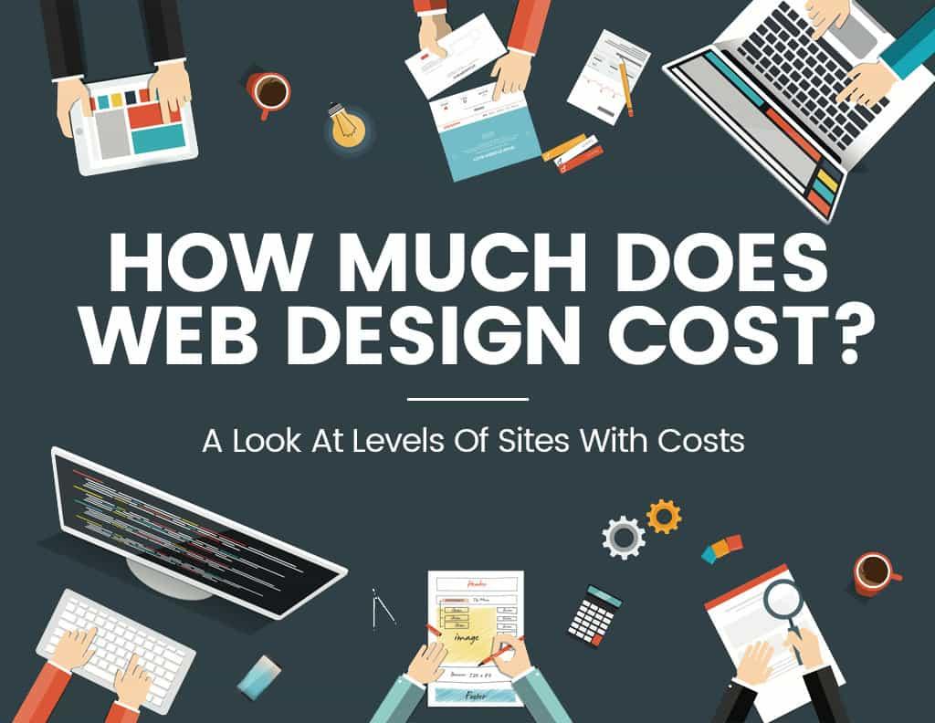 Web Design Cost