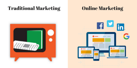 Traditional Marketing and Online Marketing