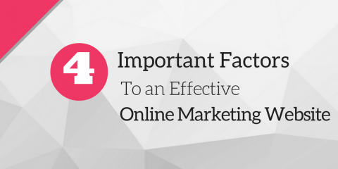 Four Important Factors to an Effective Online Marketing Website